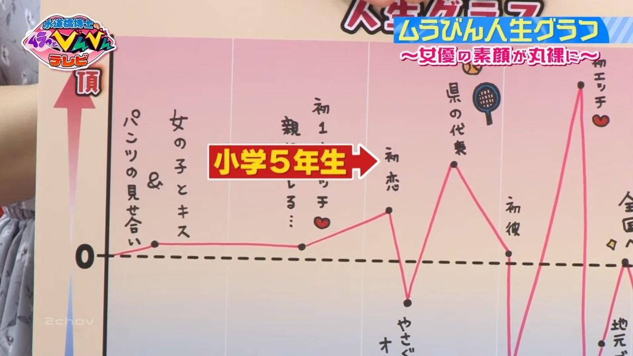 ムラっとびんびんテレビ003
