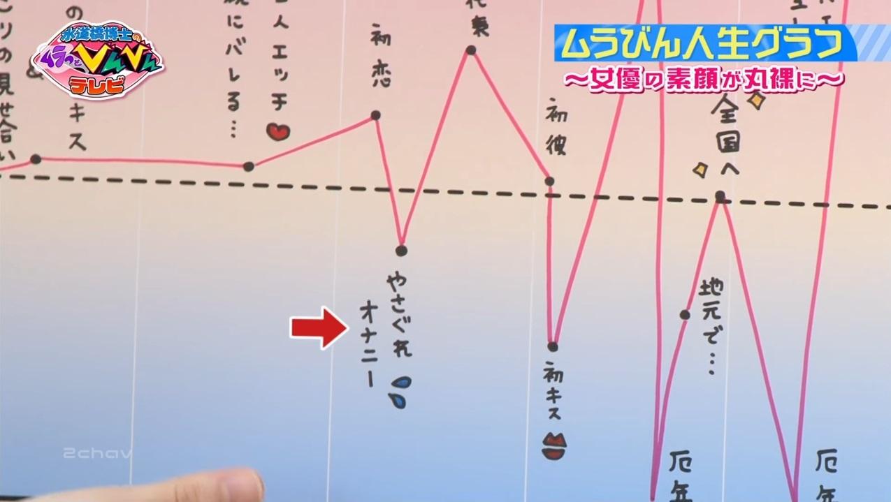 ムラっとびんびんテレビ004