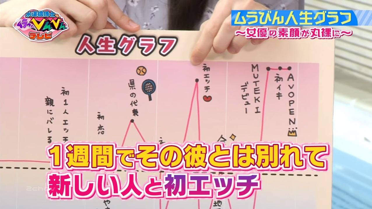 ムラっとびんびんテレビ006