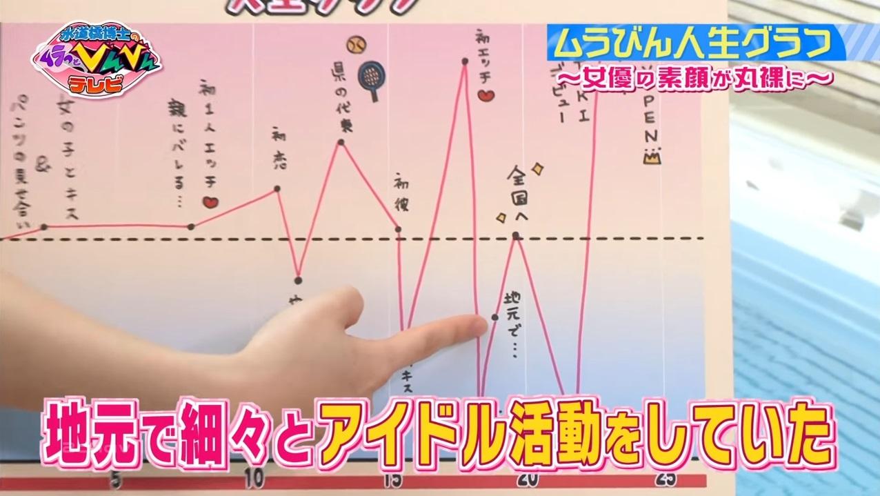 ムラっとびんびんテレビ007