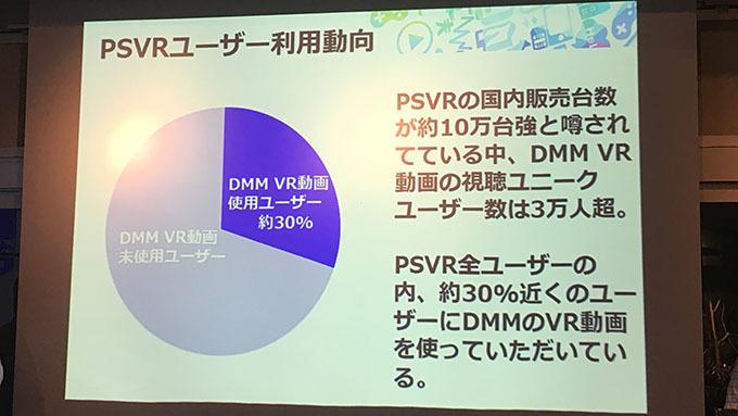 PS VRでVR動画