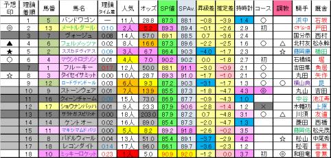 20171209中日新聞杯