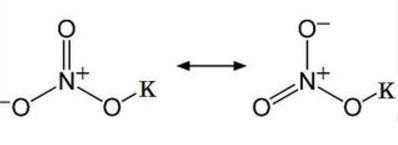 硝酸カリウム構造式