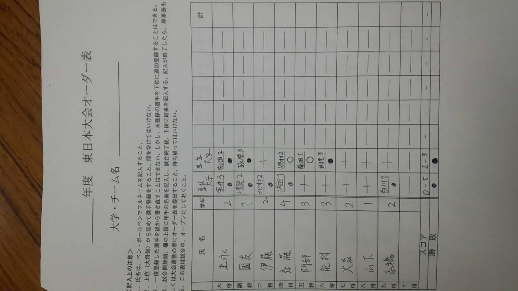 2017東日本オーダー表2