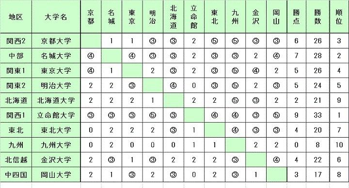 fujitsu2015_result.jpg