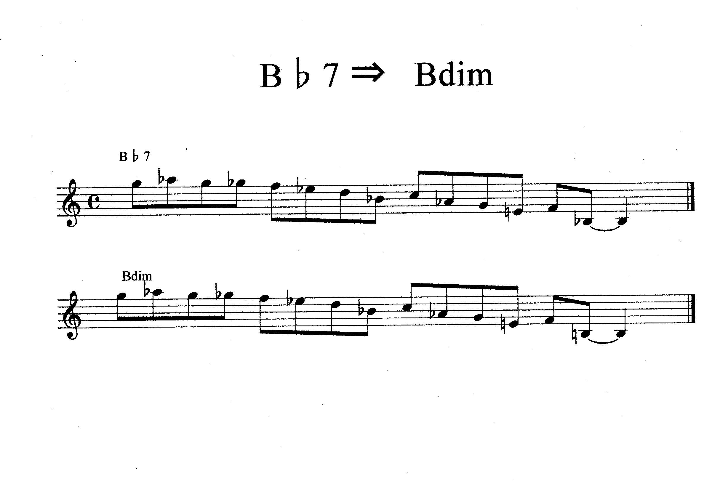 B♭7 ⇒ Bdim
