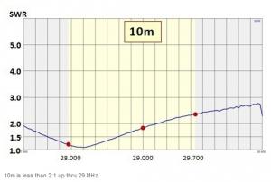 UL404SWR10m.jpg