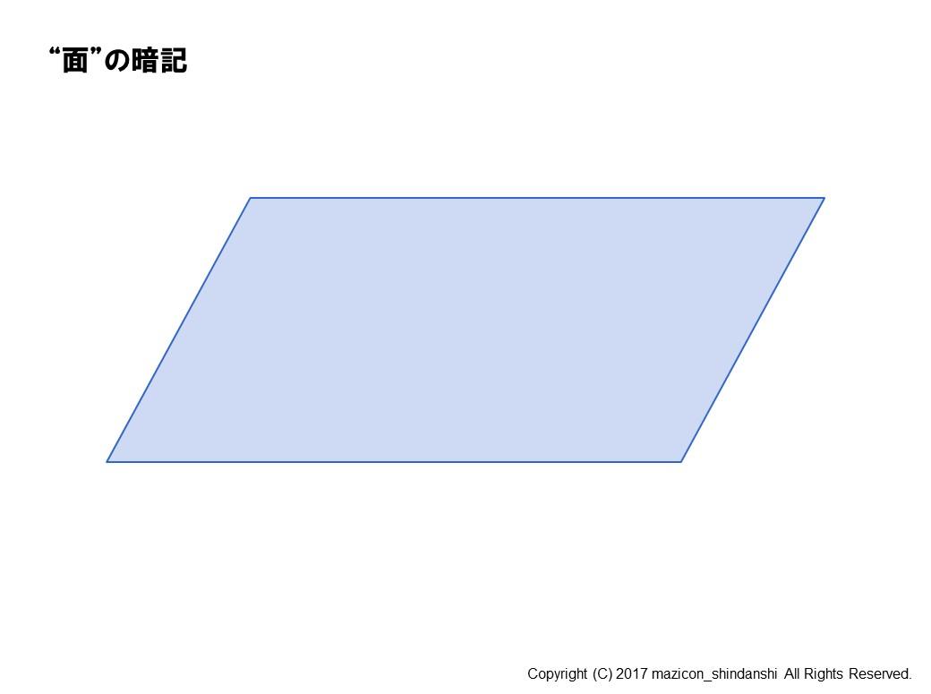 """""""面""""の暗記"""
