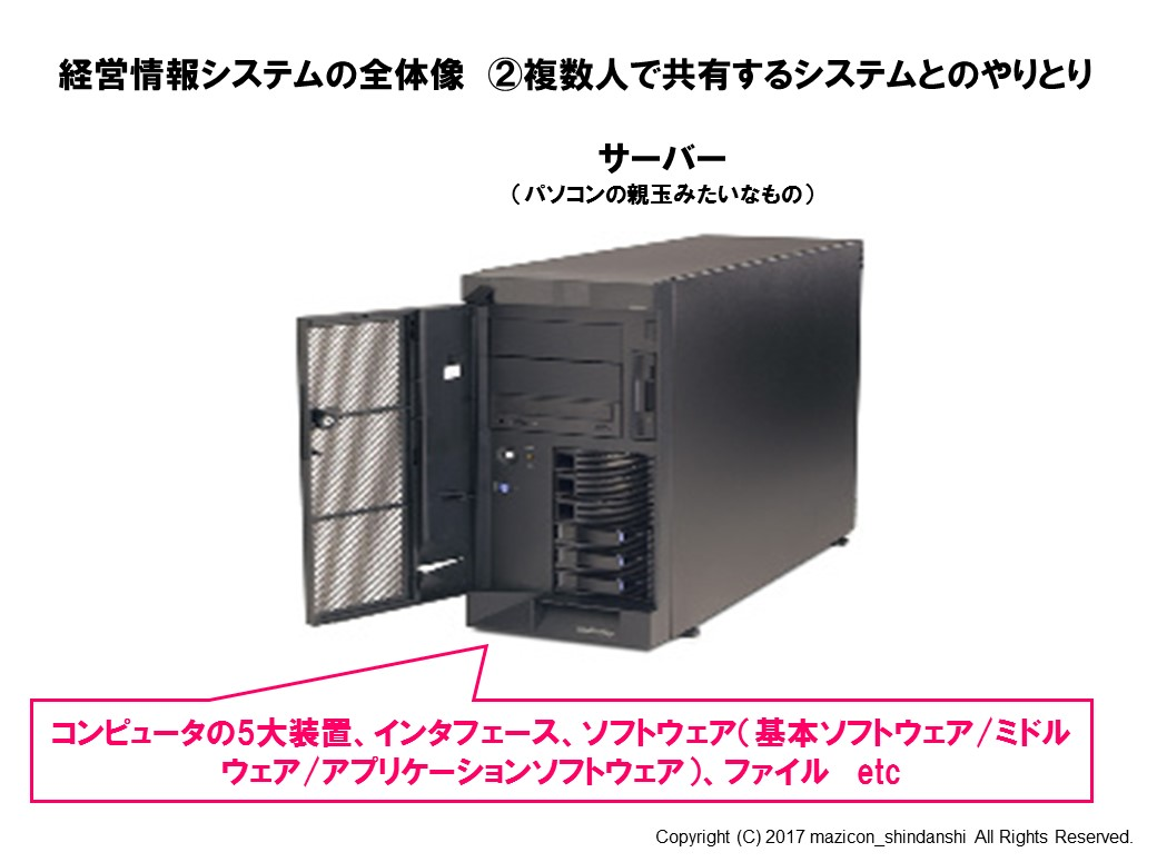 経営情報システムの全体像②-2