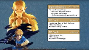 DLC ゼルダの伝説ブレスオブザワイルド