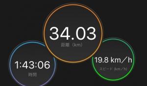 ロード30キロ