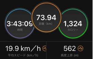 横浜ガーミン結果