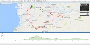 SGR Ootani dam-Tobe athletic- riverside サタデーグループライド 大谷池ー砥部運動公園ー河川敷