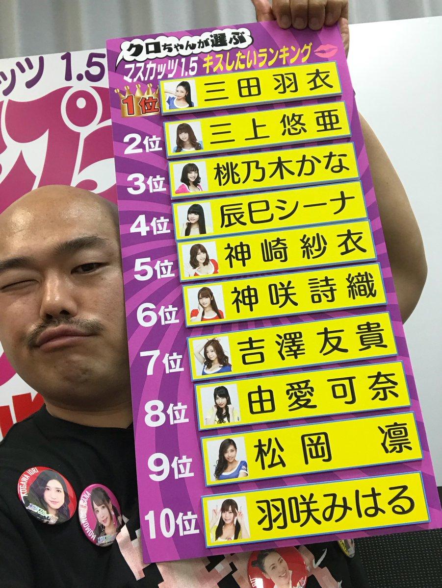 恵比寿マスカッツ15メンバーでキスしたいランキング
