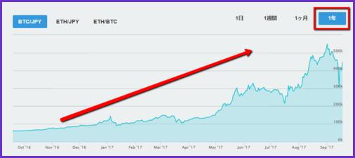 bitcoinchart2.png