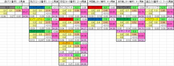 2017京阪杯展開