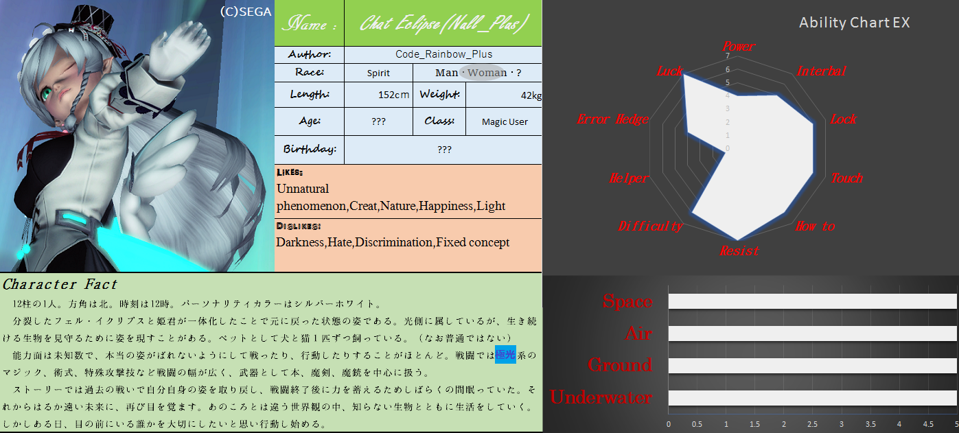Chat Eclipse_Null_Plus Character_Sheet_EX