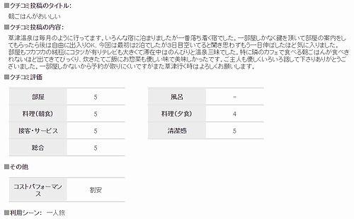 20180413草津温泉民泊施設、じゃらんnetクチコミ