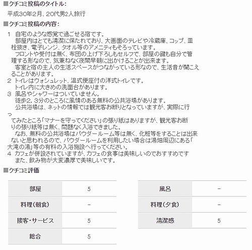 20180416じゃらんnet口コミ