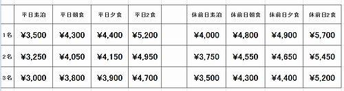 20180429草津温泉民泊花栞(はなしおり)新料金