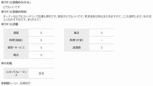 20180501じゃらんnetクチコミ