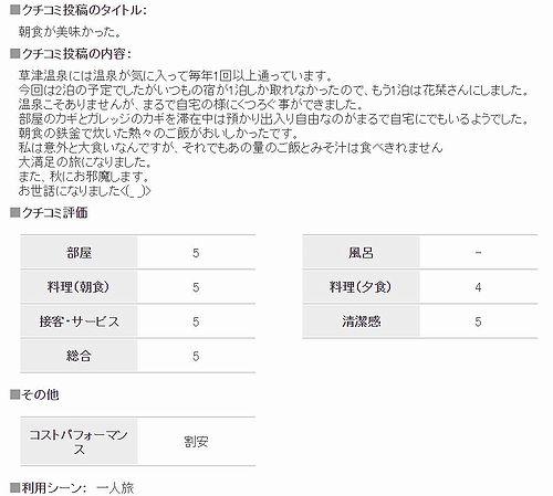 20180510草津温泉民泊花栞(はなしおり)じゃらんnetクチコミ