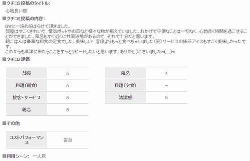 20180511草津温泉民泊花栞(はなしおり)じゃらんnetお客様の声