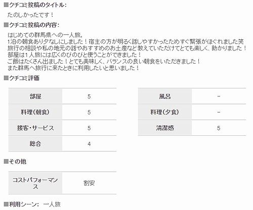 20180525草津温泉民泊花栞(はなしおり)じゃらんnet口コミ