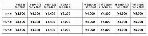 20180628草津温泉民泊花栞(はなしおり)宿泊料金