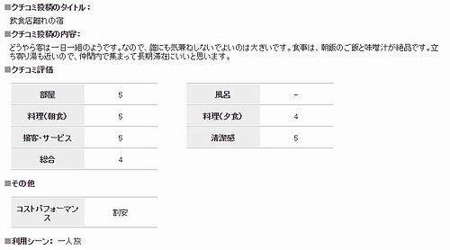 20180815草津温泉民泊花栞(はなしおり)じゃらんnetクチコミ