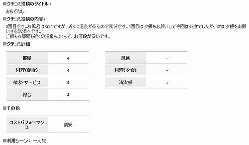 20180905草津温泉民泊花栞(はなしおり)じゃらんnet口コミ