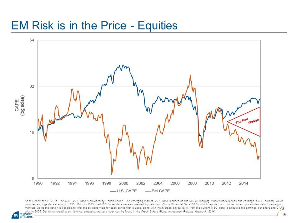 EM_Risk_is_in_the_Price_-_Equities.jpg