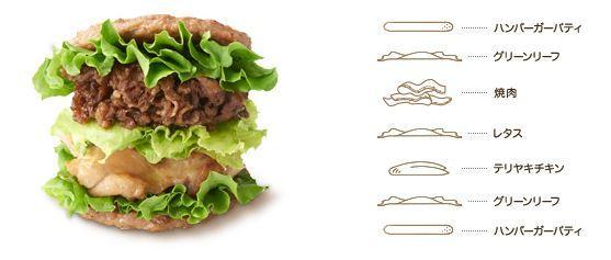期間限定 にくにくにくバーガー を食べる