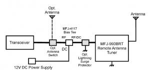 MFJ993BRTblockdiagram