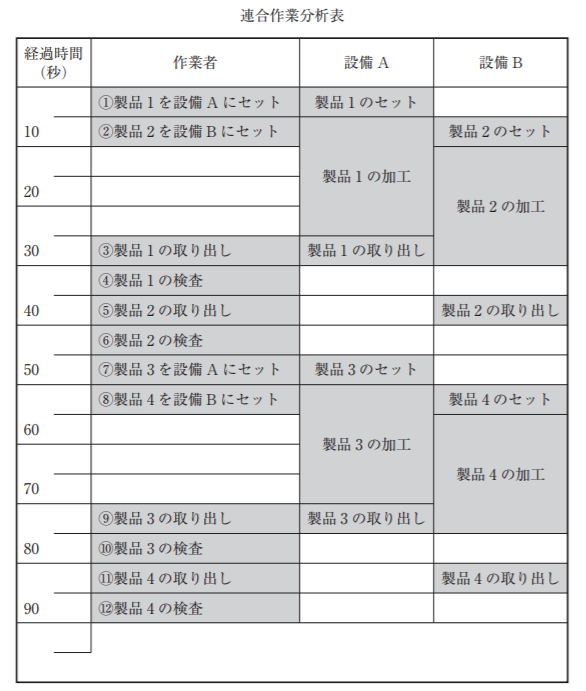 H27-運営管理-第16問