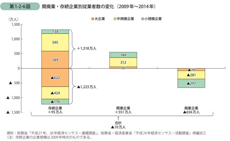 第1-2-6図