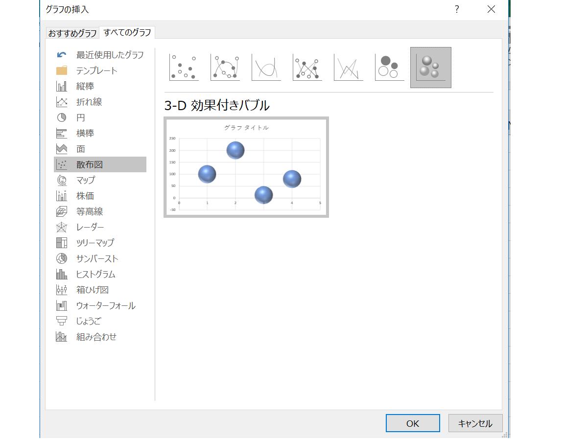 バブルチャート-Excel