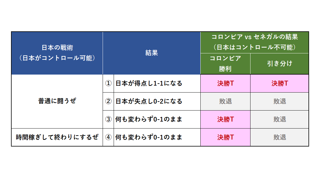 日本代表の戦術①