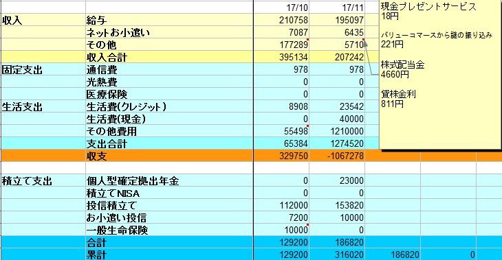 https://blog-imgs-97.fc2.com/m/o/u/mouhatarakitakunai/2017y12m02d_213631511.jpg
