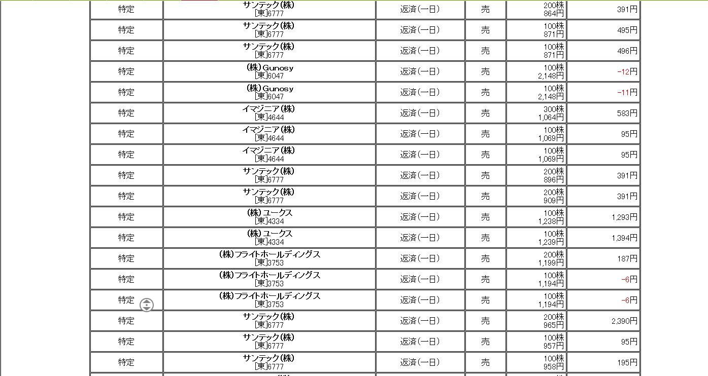+12000円