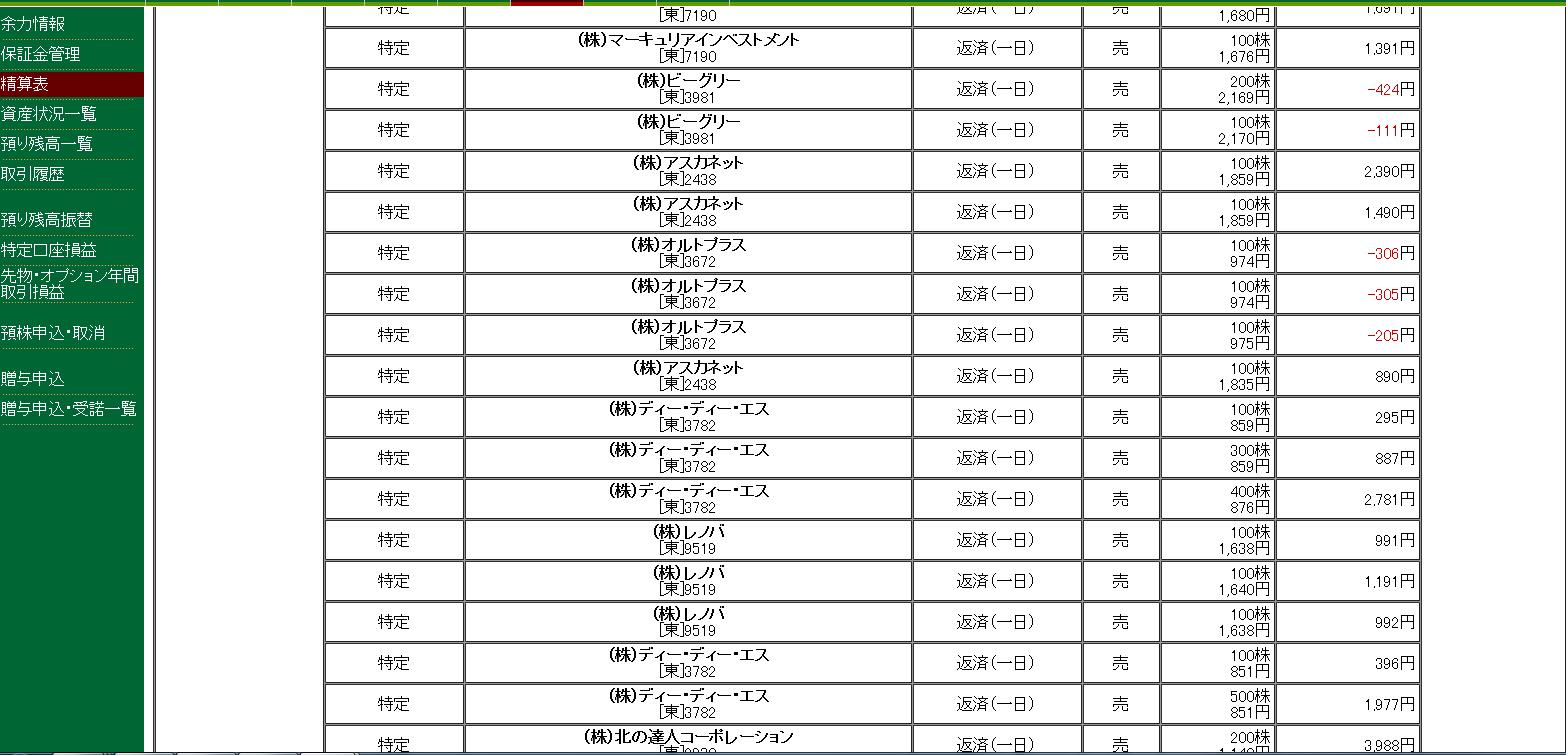 +41000円