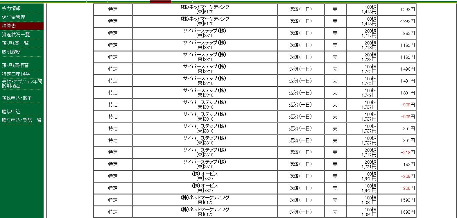 +26000円