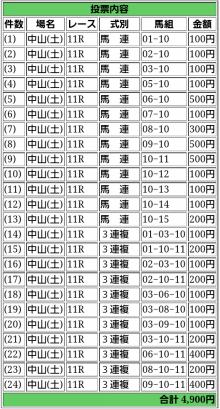 りょう49のGⅠ予想(+WIN5)大作戦!-2013kinpai-nakayama