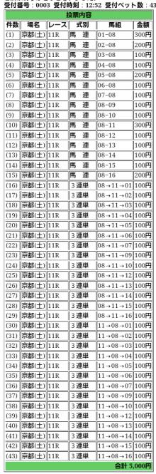 りょう49のGⅠ予想(+WIN5)大作戦!-2013kinpai-kyoto