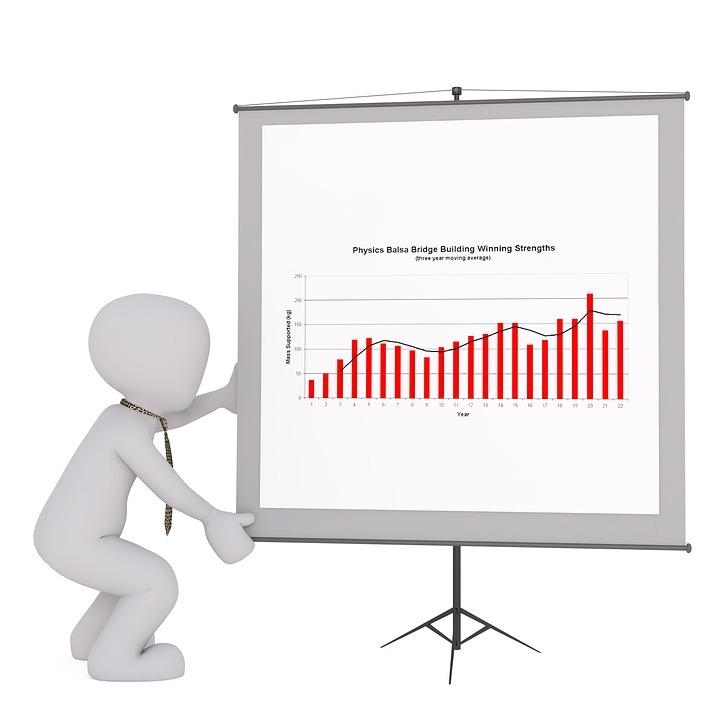 3dman presentation