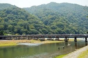 京都の有名なもの7