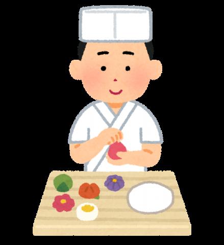 job_sweets_wagashi_syokunin_man.png