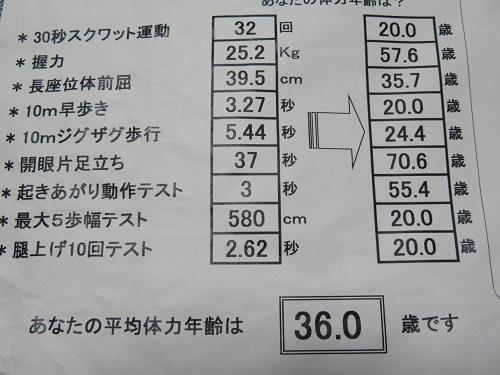 2018 4 12 体力測定結果 2017